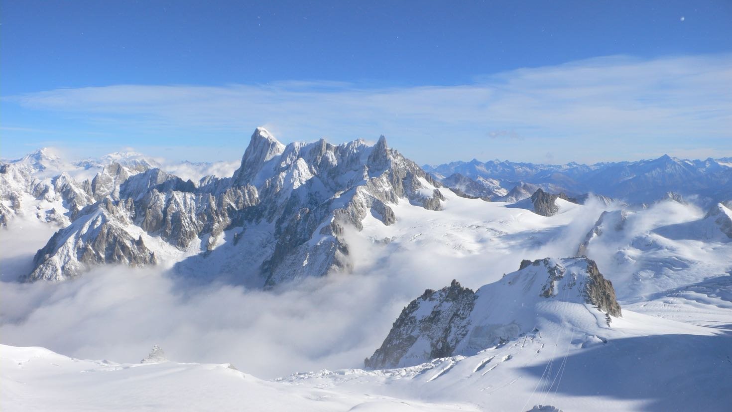 Chamonix for non skiers - Chamonix mont blanc office du tourisme ...